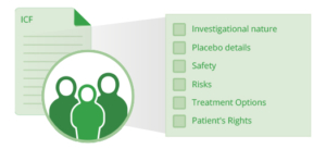 The Informed Consent Form and the medical monitor